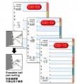 DATA BANK CID-05 PP 5級彩色Index