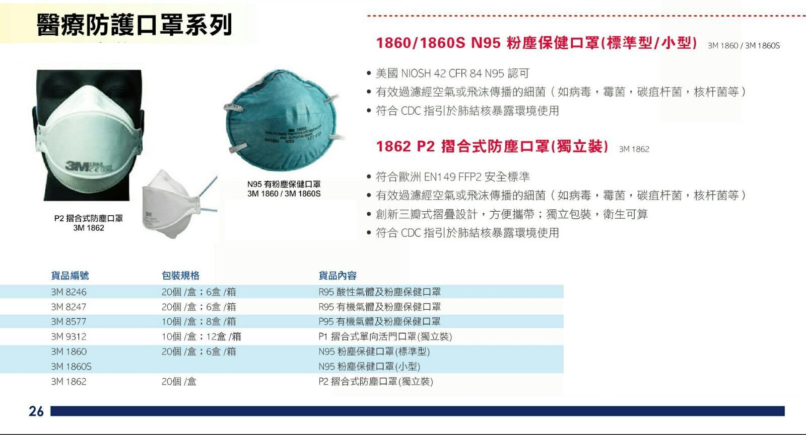 3m 1862 mask