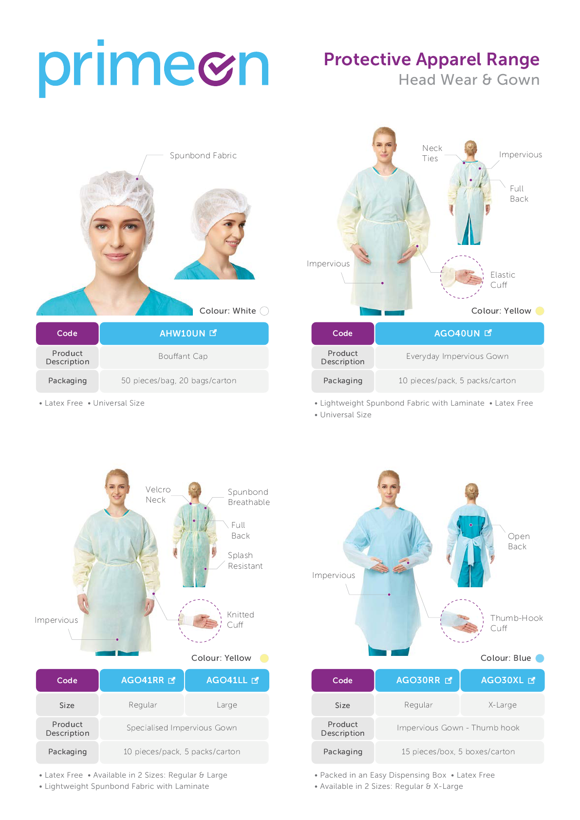 primeon-protective-equipment-guide-pacificlab-web6.png